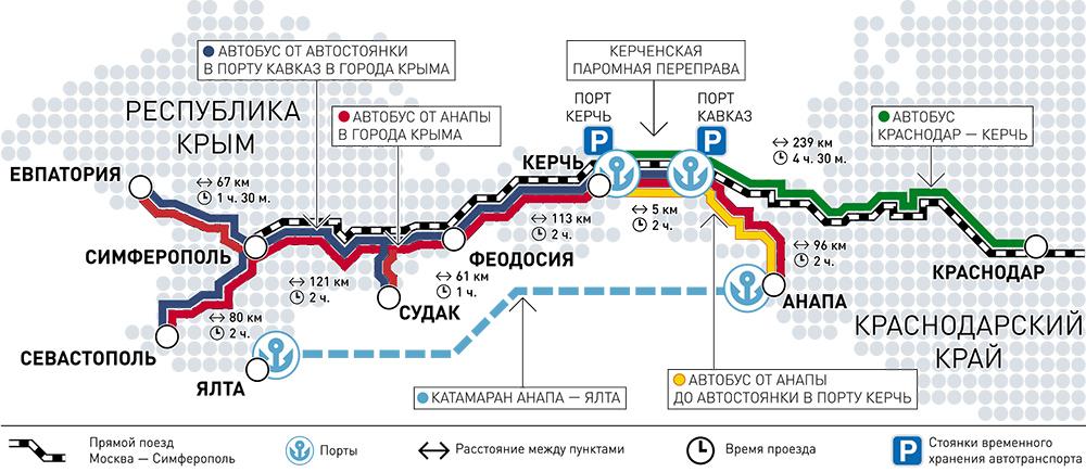 Как доехать до Крыма на машине в 2018 году